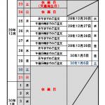購買品(当用)の配送日程