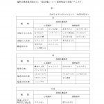 31.4農産物検査産地品種銘柄一覧(ホームページ)
